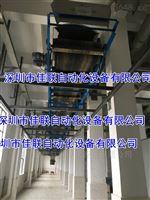室外厂房高空传输带高楼输送带